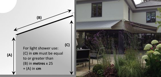 Awning pitch for rain use